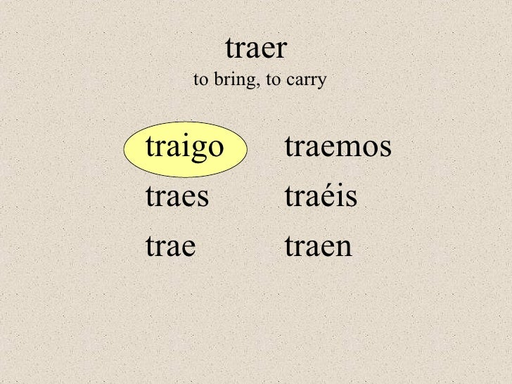 3 the present tense of poner, salir, and traer