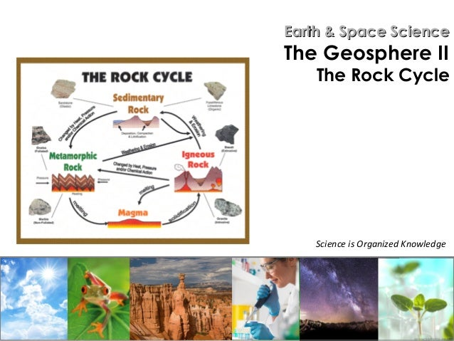 The rock cycle earth space scienceearth space science the geosphere ii the rock cycle science is organized altavistaventures Choice Image