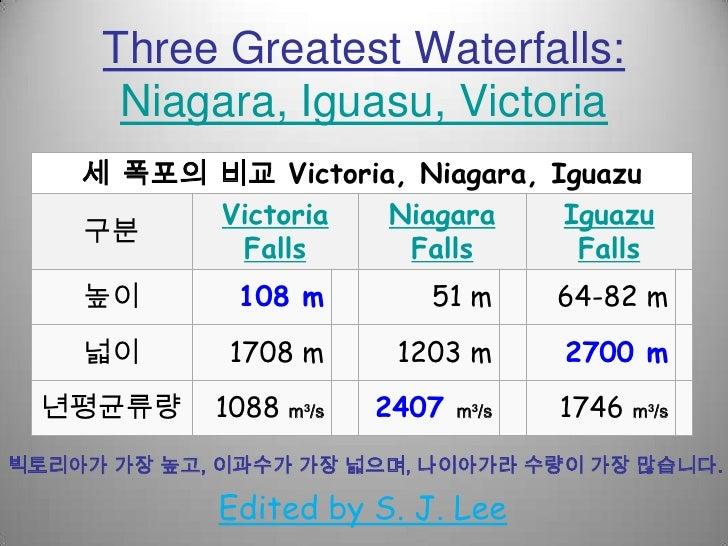 3 Three Greatest Waterfalls