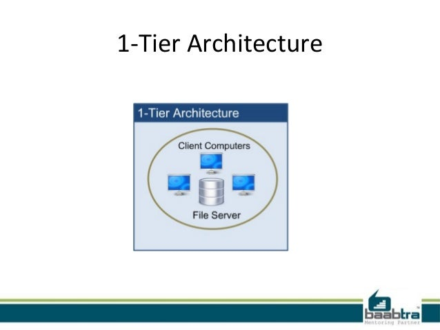 3 tier architecture for Architecture 1 tiers