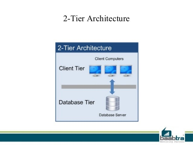3 tier architecture for Architecture 2 tiers