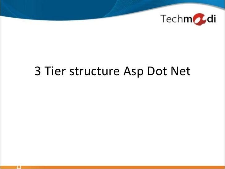 3 Tier structure Asp Dot Net