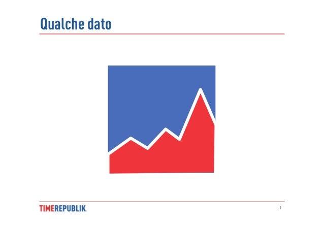 TIMEREPUBLIK (dati e statistiche) @Marzo 2014 Slide 2