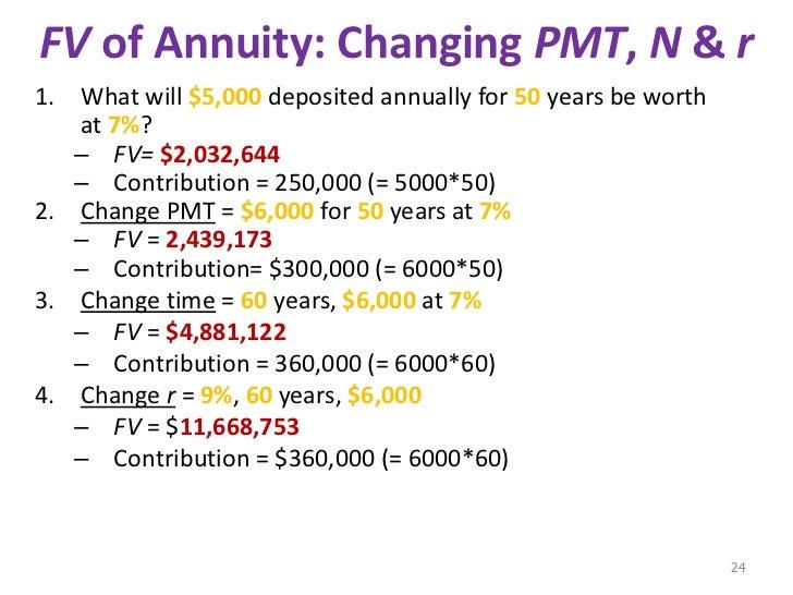 time value of money formula pdf