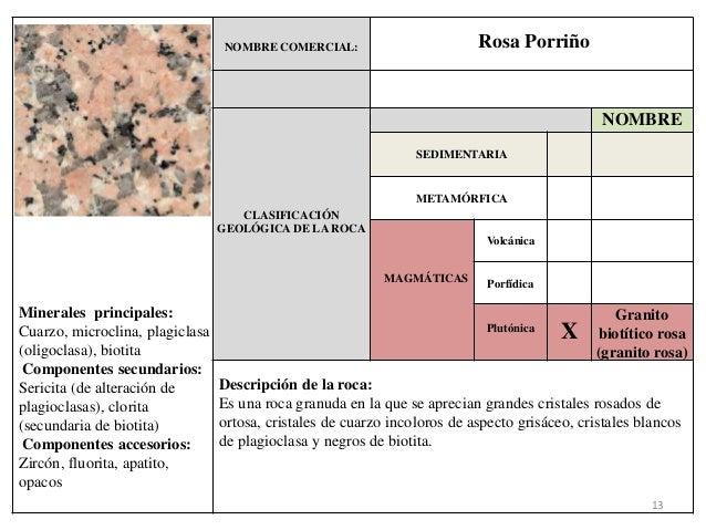 3 tipos de granitos ornamentales for Como se vende el granito