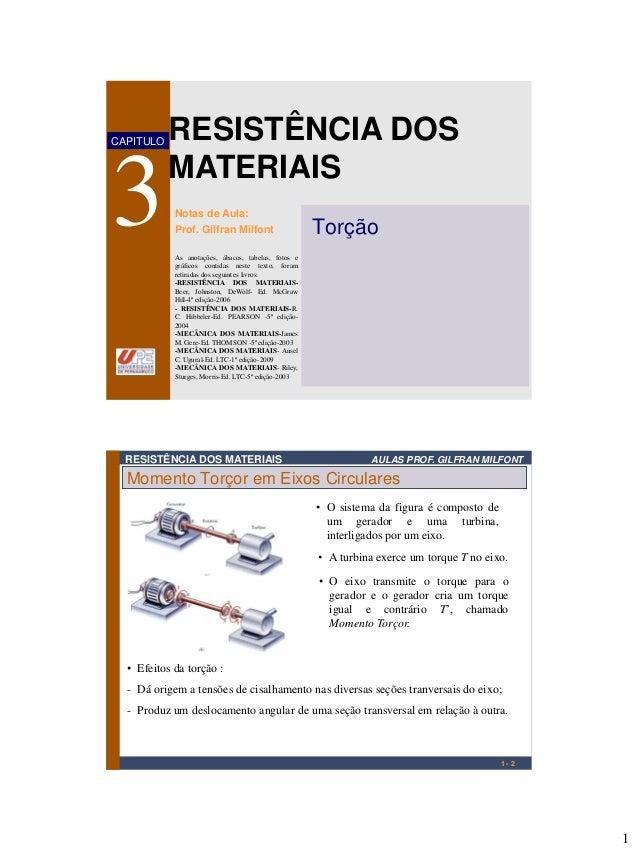 CAPITULO  3  RESISTÊNCIA DOS MATERIAIS Notas de Aula: Prof. Gilfran Milfont  Torção  As anotações, ábacos, tabelas, fotos ...
