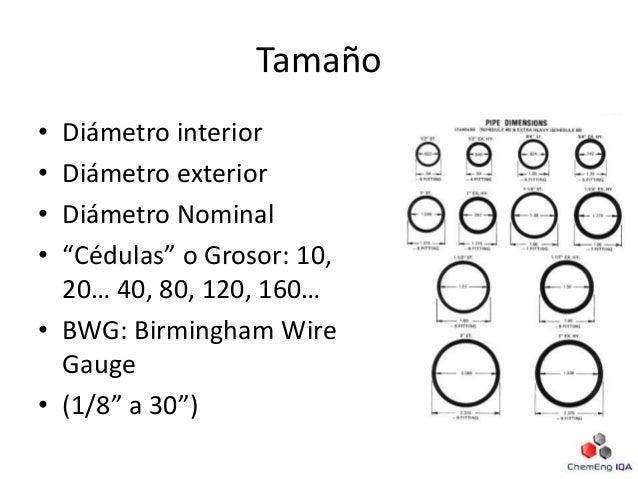 3 tuber as y accesorios flujo incompresible for Diametro nominal e interno ou externo