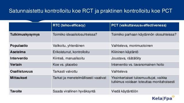 Rct Tutkimus