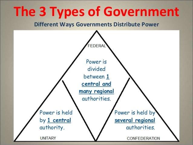 main types of authority
