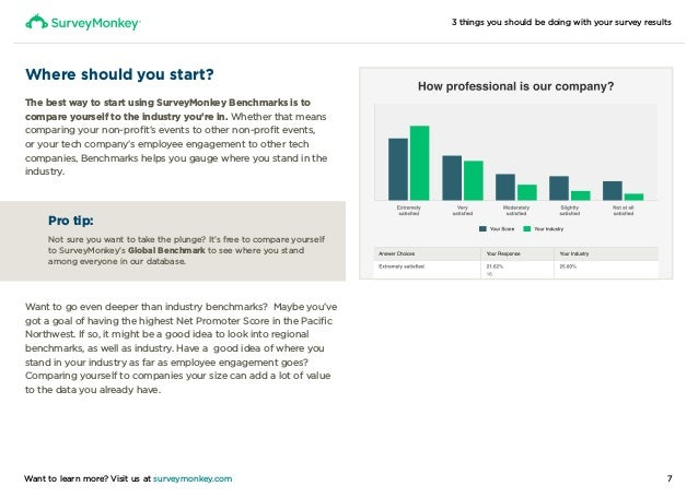 3 things you should be doing with your survey results 7Want to learn more? Visit us at surveymonkey.com Where should you s...