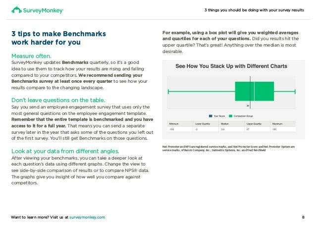 3 things you should be doing with your survey results 8Want to learn more? Visit us at surveymonkey.com 3 tips to make Ben...