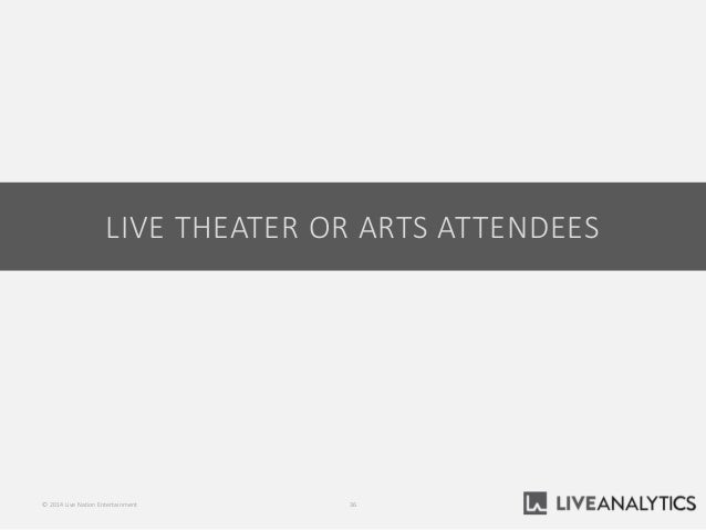 LIVE THEATER OR ARTS ATTENDEES 36© 2014 Live Nation Entertainment