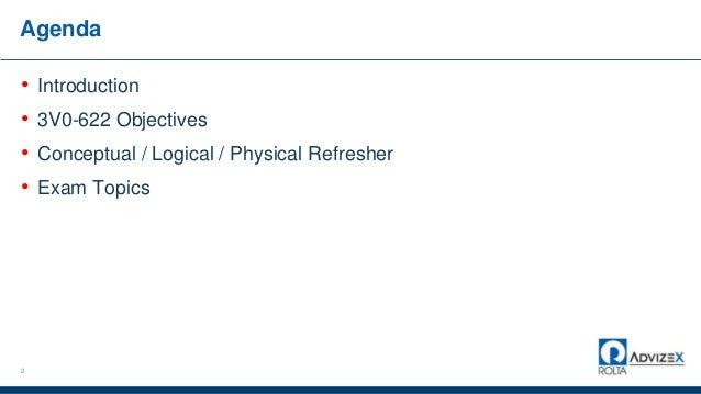 3V0-622 objective-3.1-logical-physical with Joe Clarke @elgwhoppo Slide 2