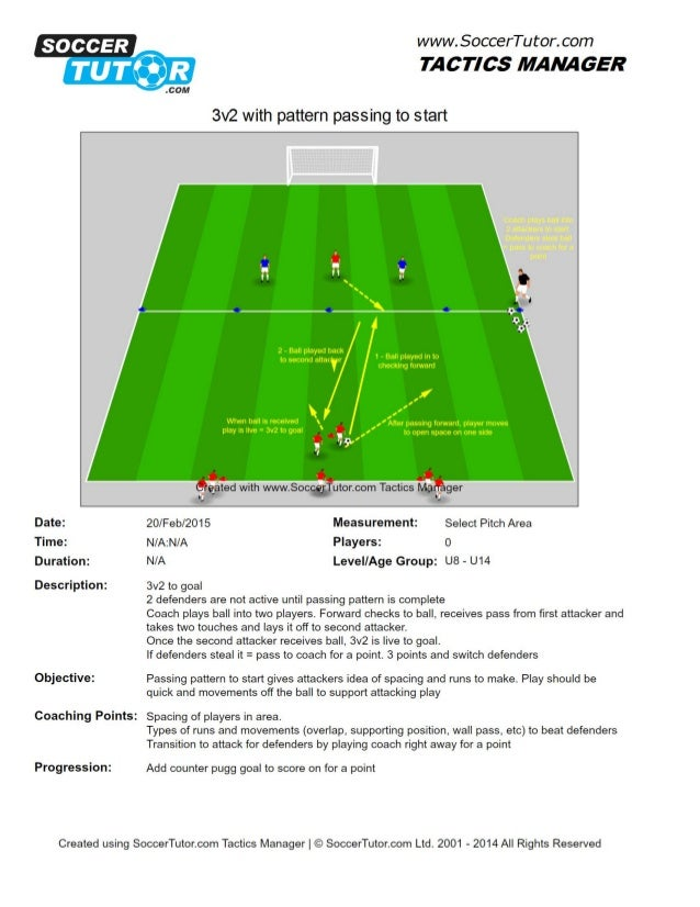 SOCCER 'T www. SoccerTutor. com T;  §)R TACTICS MAIWIGER  . coM        3v2 with pattern passing to start              . n ...