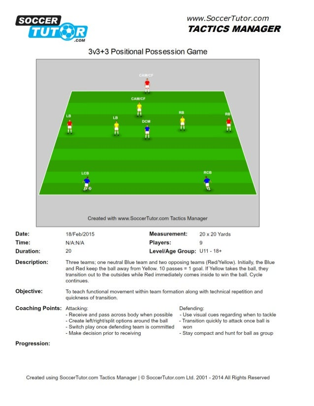 www.  SoccerTutor.  com  1HC7W%iMMNMGER  SOCCER        . COM  3v3+3 Positional Possession Game     Created with www. Socce...