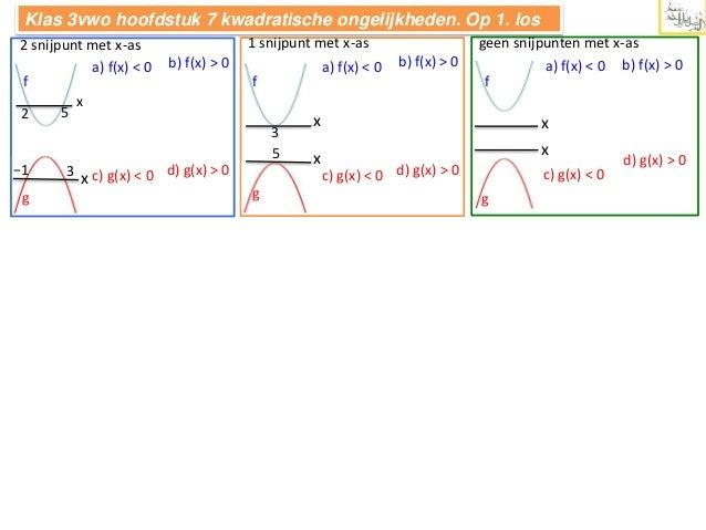 Klas 3vwo hoofdstuk 7 kwadratische ongelijkheden. Op 1. los op 1 snijpunt met x-as geen snijpunten met x-as 2 snijpunt met...