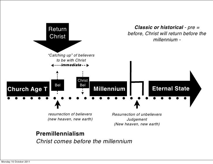 Amillennialism: Rethinking and Critiquing My Eschatology After Five Years