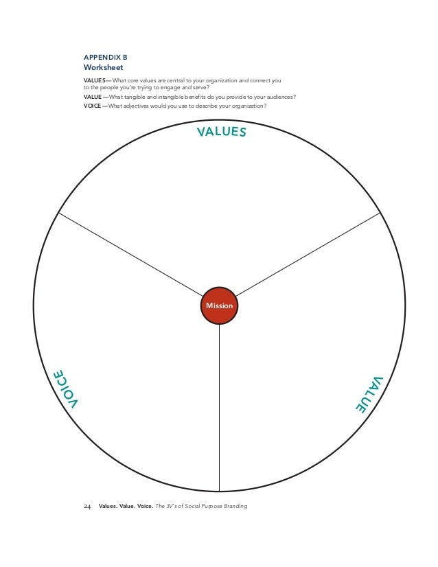 Values Value Voice The 3 Vs of Social Purpose Branding – Core Values Worksheet