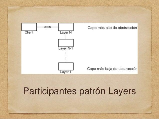 Participantes patrón Layers