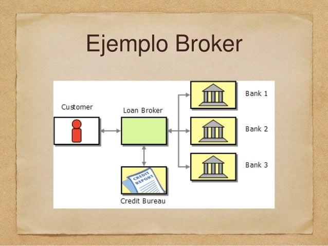 Ejemplo Broker