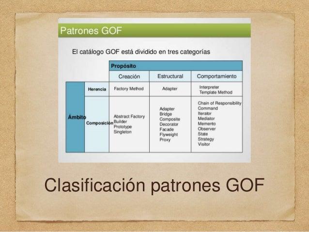 Clasificación patrones GOF