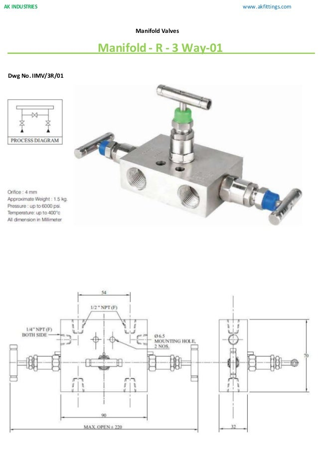 enderle 3 way valve diagram piping diagram 3 way valve 3 way manifold valve 01