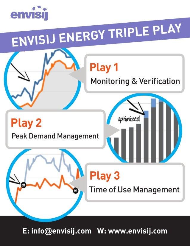 E: info@envisij.com W: www.envisij.com ENVISIJ ENERGY TRIPLE PLAY Play 1 Monitoring & Verification Play 2 Peak Demand Manag...