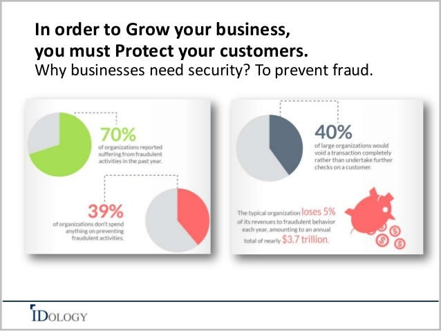 In order to Grow your business,  you must Protect your customers.  Why businesses need security? To prevent fraud.
