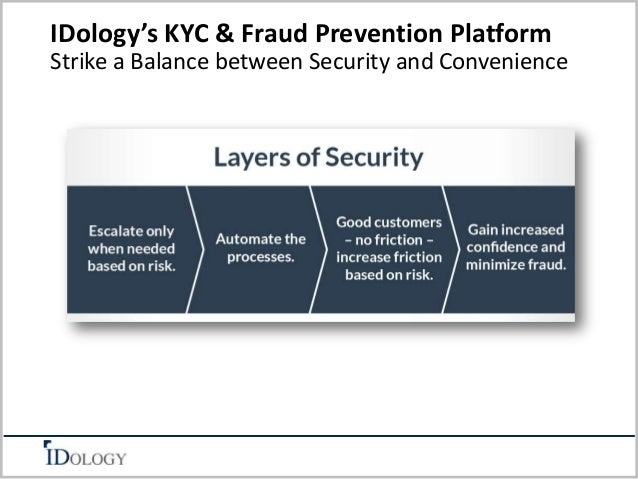IDology's KYC & Fraud Prevention Platform  Strike a Balance between Security and Convenience