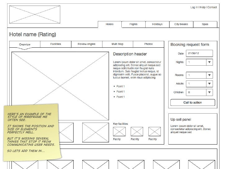 3 ways to make wireframe more useful. Slides from UX Bristol