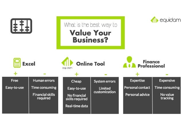 equidom  What is the best way to Value Your Business?  Excel Online Tool Prflggggial  Free Human errors cheap system errors...