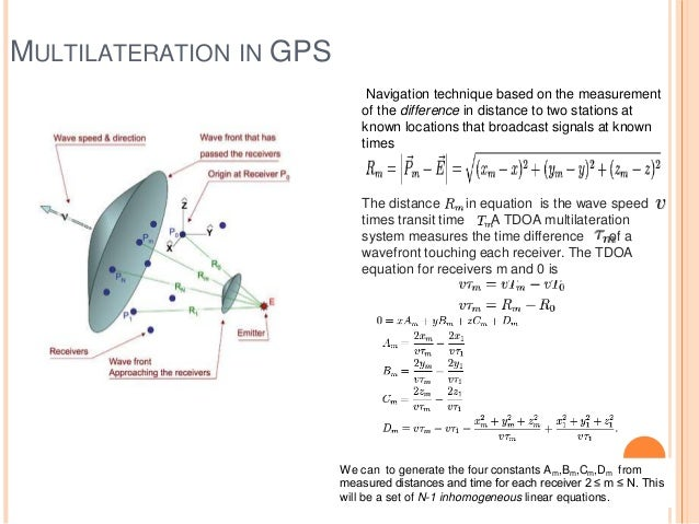 3D routing algorithm for sensor network in e-health