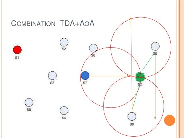 3d Routing Algorithm For Sensor Network In E Health