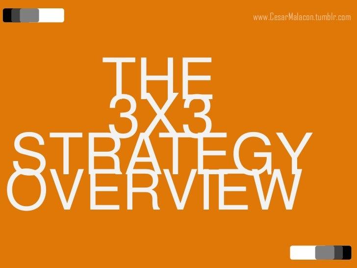www.CesarMalacon.tumblr.com  THE   3X3STRATEGYOVERVIEW