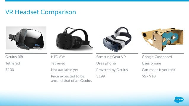 Vr Headset Comparison >> A Literal 360 Degree View Of Your Data With Google Cardboard