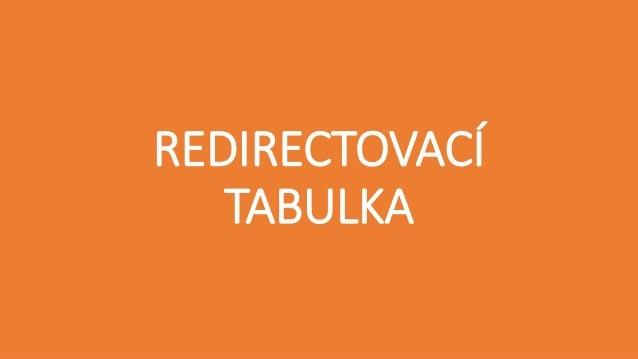 301 Permanent Redirect