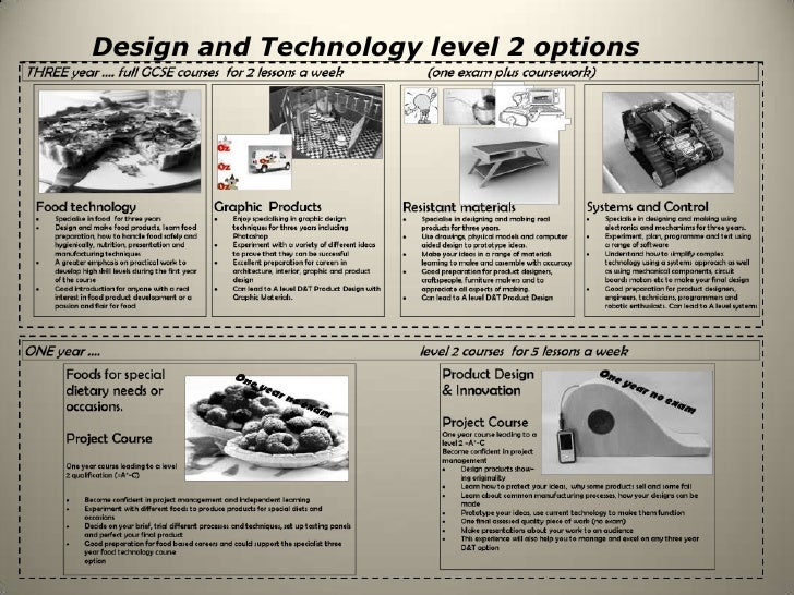 design technology a level coursework