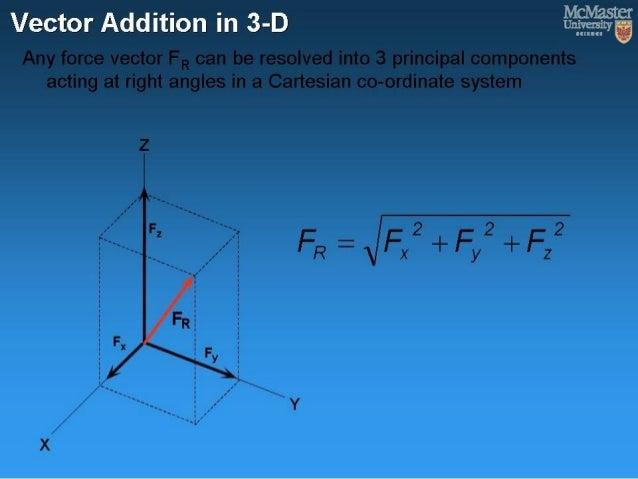 Subtracting Vectors  Plain Physics