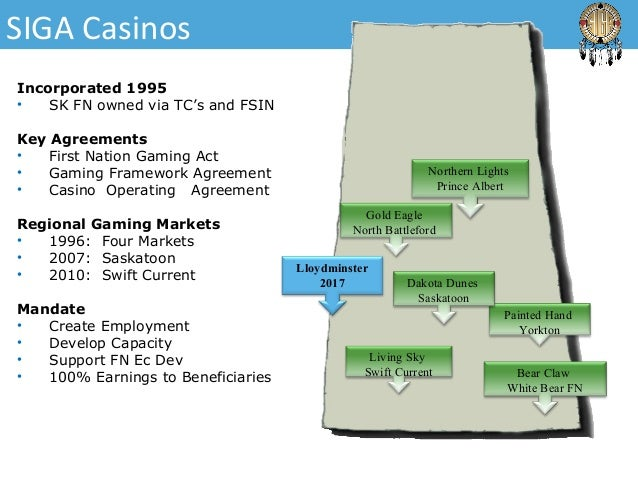Gold city casino huntsville al
