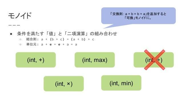 モノイド ● 条件を満たす「値」と「二項演算」の組み合わせ ○ 結合則: a + (b + c) = (a + b) + c ○ 単位元: a + e = e + a = a 「交換則: a + b = b + a」を追加すると 「可換」モノイ...