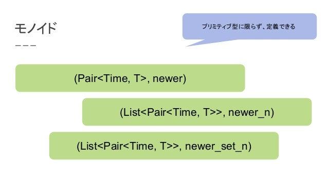 モノイド (Pair<Time, T>, newer) (List<Pair<Time, T>>, newer_n) (List<Pair<Time, T>>, newer_set_n) プリミティブ型に限らず、定義できる