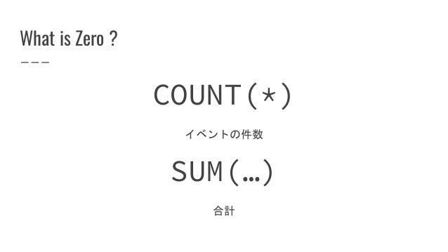 What is Zero ? COUNT(*) イベントの件数 SUM(…) 合計