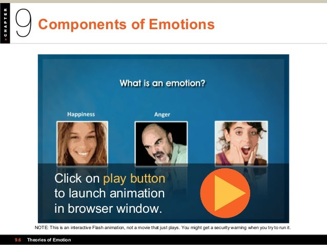 music and emotion pysch 101 A tool for arousing emotions and feelings, music is far more powerful than  language an increased interest in how the brain processes musical emotion can  be.