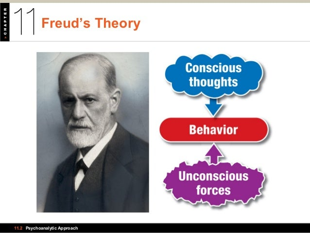 describe the stages of freud s theory and explain characteristics of personality This is the last stage of freud's psychosexual theory of personality development and begins in puberty it is a time of adolescent sexual experimentation, the successful resolution of which is settling down in a loving one-to-one relationship with another person in our 20's.