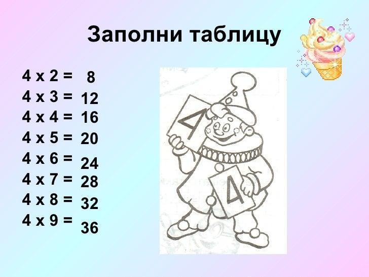 Заполни таблицу <ul><li>4 х 2 =  </li></ul><ul><li>4 х 3 =  </li></ul><ul><li>4 х 4 =  </li></ul><ul><li>4 х 5 = </li></ul...