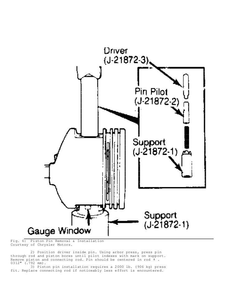 Motor 4.0l Wagoneer