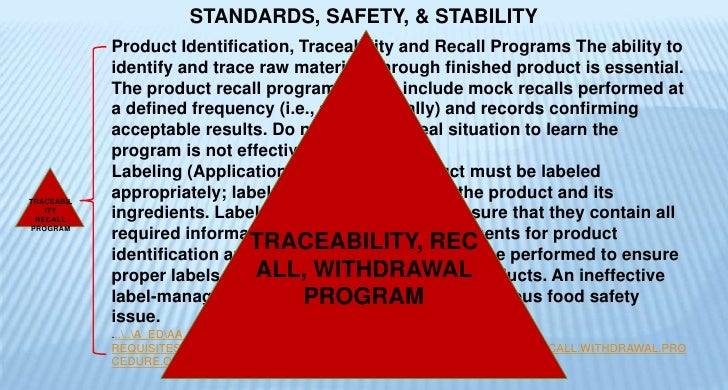 What Information Must A Food Safety Program Contain