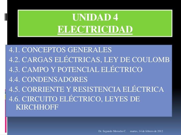 UNIDAD 4           ELECTRICIDAD4.1. CONCEPTOS GENERALES4.2. CARGAS ELÉCTRICAS, LEY DE COULOMB4.3. CAMPO Y POTENCIAL ELÉCTR...