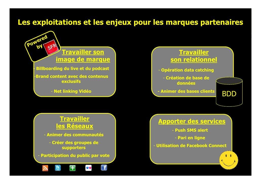 Les exploitations et les enjeux pour les marques partenaires           d     wer e   Po by                   Travailler so...