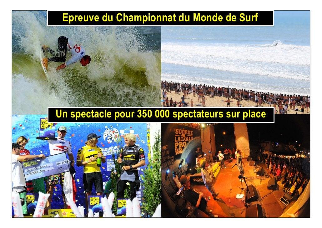Epreuve du Championnat du Monde de Surf     Un spectacle pour 350 000 spectateurs sur place